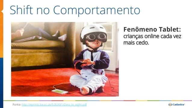 Shift no Comportamento  Fenômeno Tablet:  crianças online cada vez  mais cedo.  Fonte: http://eprints.lse.ac.uk/52630/1/Ze...