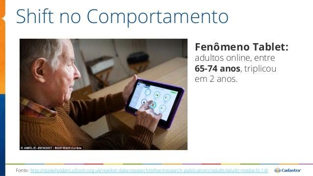 Shift no Comportamento  Fenômeno Tablet:  adultos online, entre  65-74 anos, triplicou  em 2 anos.  Fonte: http://stakehol...