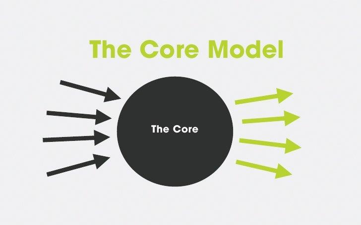 The Core Model    The Core