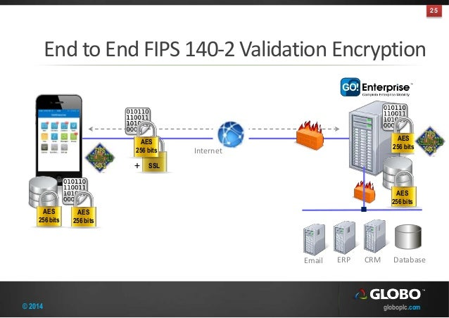 how to distribute ssl certificates to end users sophos