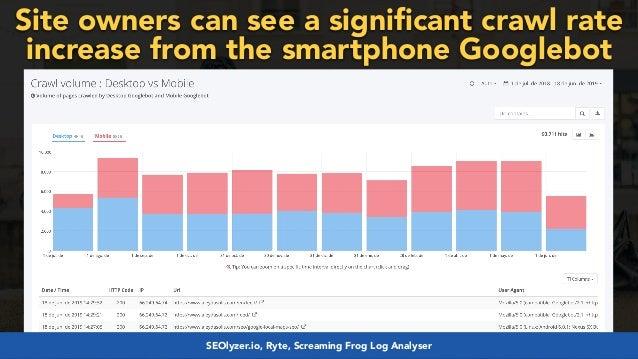#mobilefirstchecklist at #smxlondon by @aleyda from @orainti#mobilefirstseo at #wceu by @aleyda from @orainti Site owners ca...