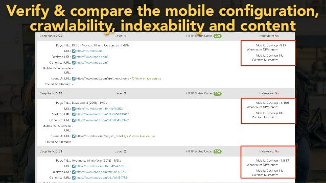 #mobilefirstchecklist at #smxlondon by @aleyda from @orainti#mobilefirstseo at #wceu by @aleyda from @orainti Verify & compa...