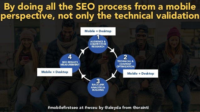 #mobilefirstchecklist at #smxlondon by @aleyda from @orainti#mobilefirstseo at #wceu by @aleyda from @orainti Mobile + Deskt...
