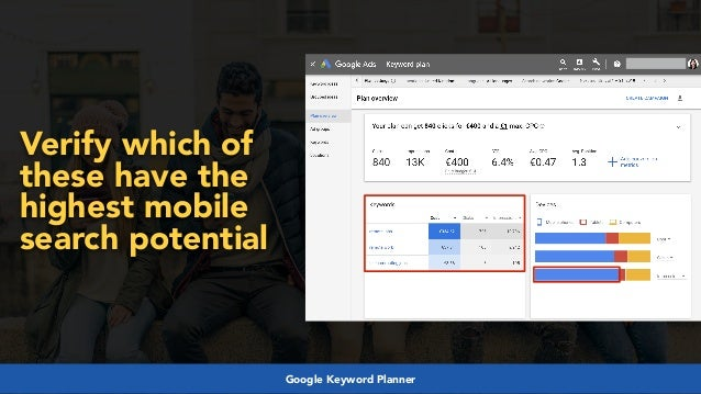 #mobilefirstchecklist at #smxlondon by @aleyda from @orainti#mobilefirstseo at #wceu by @aleyda from @oraintiGoogle Keyword ...