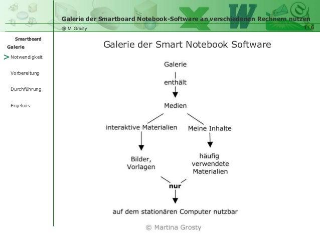 Galerie der Smartboard Notebook-Software an verschiedenen Rechnern nutzen 1/6  @ M. Grosty Smartboard Galerie  > Notwendig...