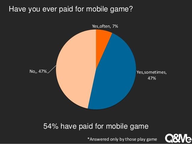 Vietnamese mobile game market
