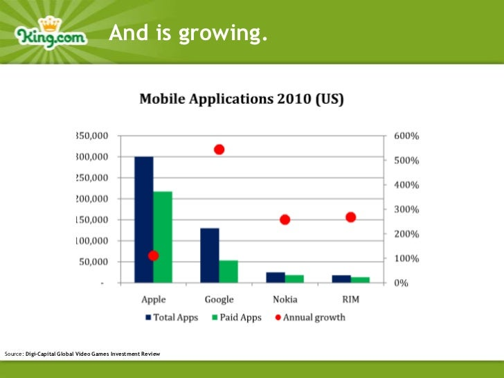 what is mobile and why care