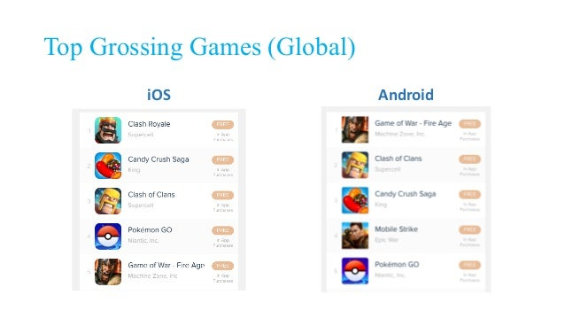 Indian gaming industry pdf viewer