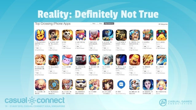 Reality: Definitely Not True