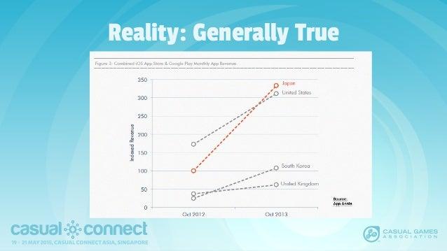 Reality: Generally True