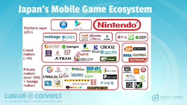 Japan's Mobile Game Ecosystem