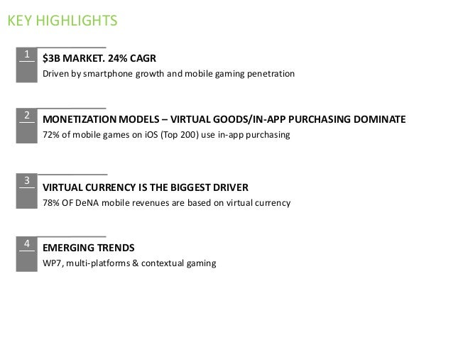KEY HIGHLIGHTS  1   $3B MARKET. 24% CAGR      Driven by smartphone growth and mobile gaming penetration  2   MONETIZATION ...