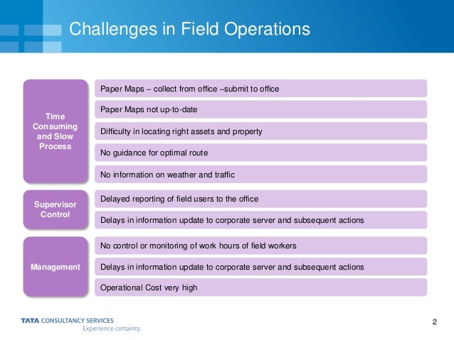 2 Challenges in Field Operations Time Consuming and Slow Process Paper Maps – collect from office –submit to office Paper ...