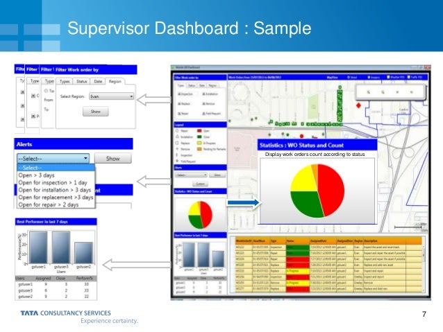 7 Supervisor Dashboard : Sample Display work orders count according to status