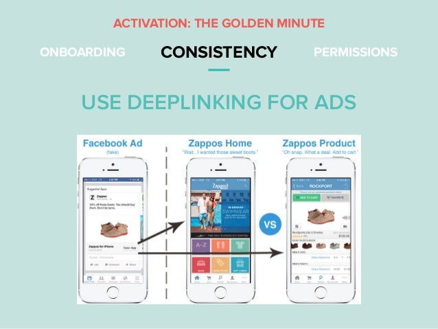ONBOARDING CONSISTENCY PERMISSIONS ACTIVATION: THE GOLDEN MINUTE USE DEEPLINKING FOR ADS