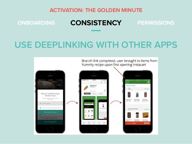 ONBOARDING CONSISTENCY PERMISSIONS ACTIVATION: THE GOLDEN MINUTE USE DEEPLINKING WITH OTHER APPS