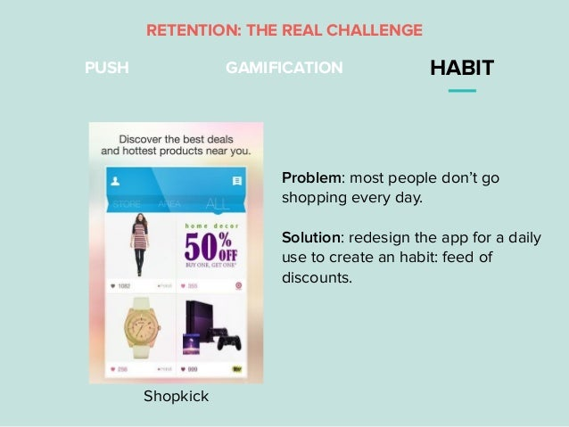 Push Gamification Habit Shopkick Problem