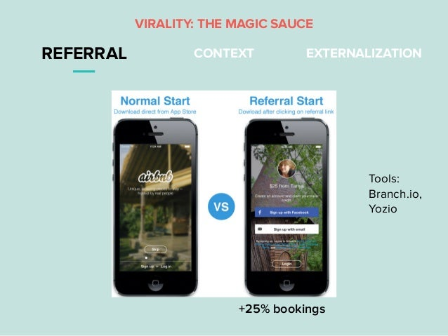 REFERRAL CONTEXT EXTERNALIZATION +25% bookings Tools: Branch.io, Yozio VIRALITY: THE MAGIC SAUCE