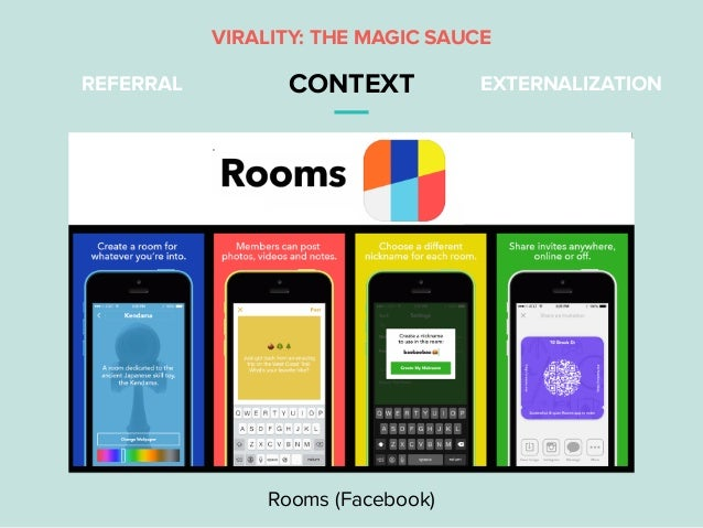 REFERRAL CONTEXT EXTERNALIZATION Rooms (Facebook) VIRALITY: THE MAGIC SAUCE
