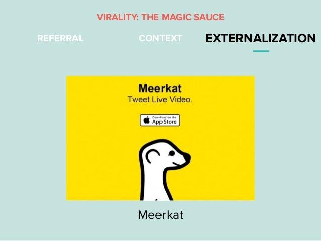 REFERRAL CONTEXT EXTERNALIZATION Meerkat VIRALITY: THE MAGIC SAUCE