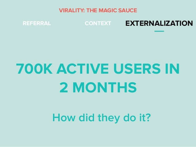 REFERRAL CONTEXT EXTERNALIZATION 700K ACTIVE USERS IN 2 MONTHS VIRALITY: THE MAGIC SAUCE How did they do it?