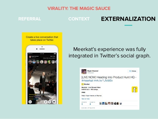 REFERRAL CONTEXT EXTERNALIZATION Meerkat's experience was fully integrated in Twitter's social graph. VIRALITY: THE MAGIC ...