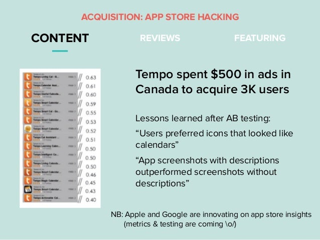 """CONTENT REVIEWS FEATURING Tempo spent $500 in ads in Canada to acquire 3K users Lessons learned after AB testing: """"Users p..."""