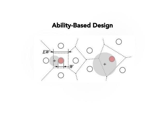 Maslow's hierarchy of needs  健身中心之馬斯洛五大需要