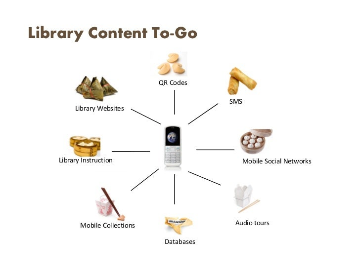 Libraries to Go: Mobile Tech in Libraries Slide 3