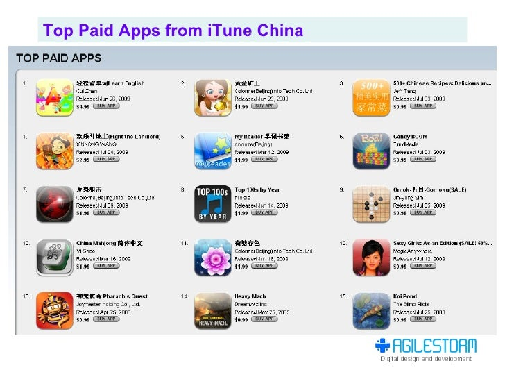 Top Paid Apps from iTune China