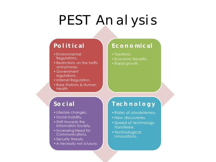 pest analysis technology industry Technology is the last component of the pest analysis, and for the wine industry, wickford notes developments as they impact specific niches of the industry.