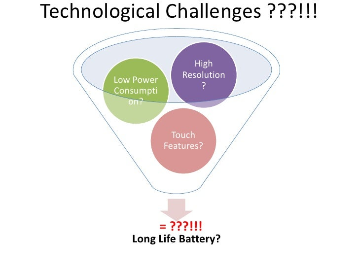 technology forecast What can past technology forecasts tell us about the future submitted to technological forecasting and social change  for example, forecast number 7,.