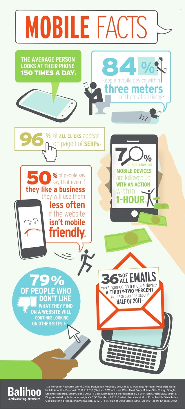 Why Mobile? Infographic for National Brands
