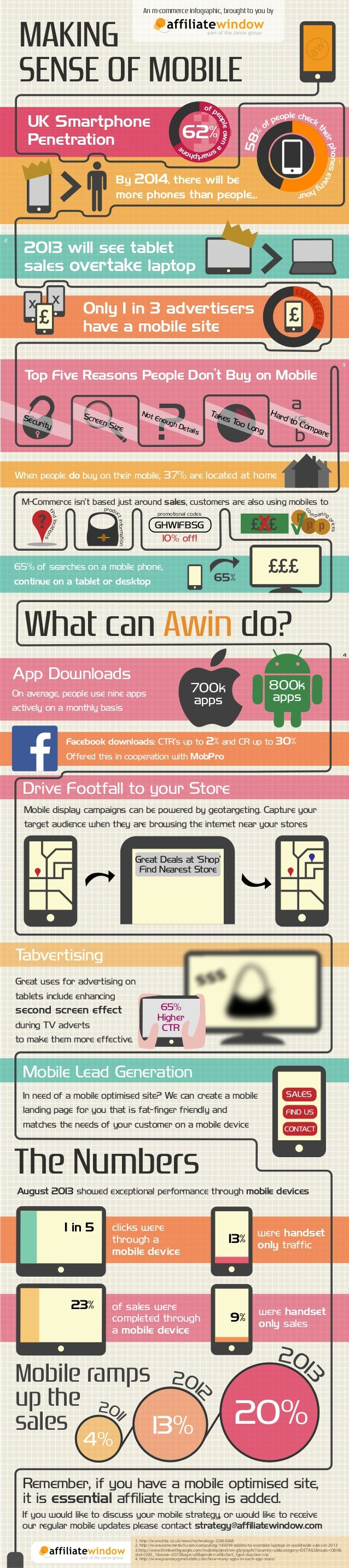 An m-commerce infographic, brought to you by  MAKING SENSE OF MOBILE of p e  58 %  artphon sm  By 2014, there will be more...