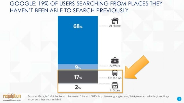 2 Ways Your Mobile Search Strategy Needs to Differ from the Desktop Slide 3