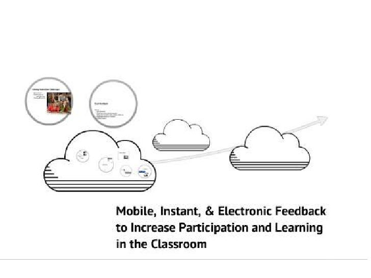 Mobile, Instant, & ElectronicFeedback to Increase Participation    and Learning in Classroom