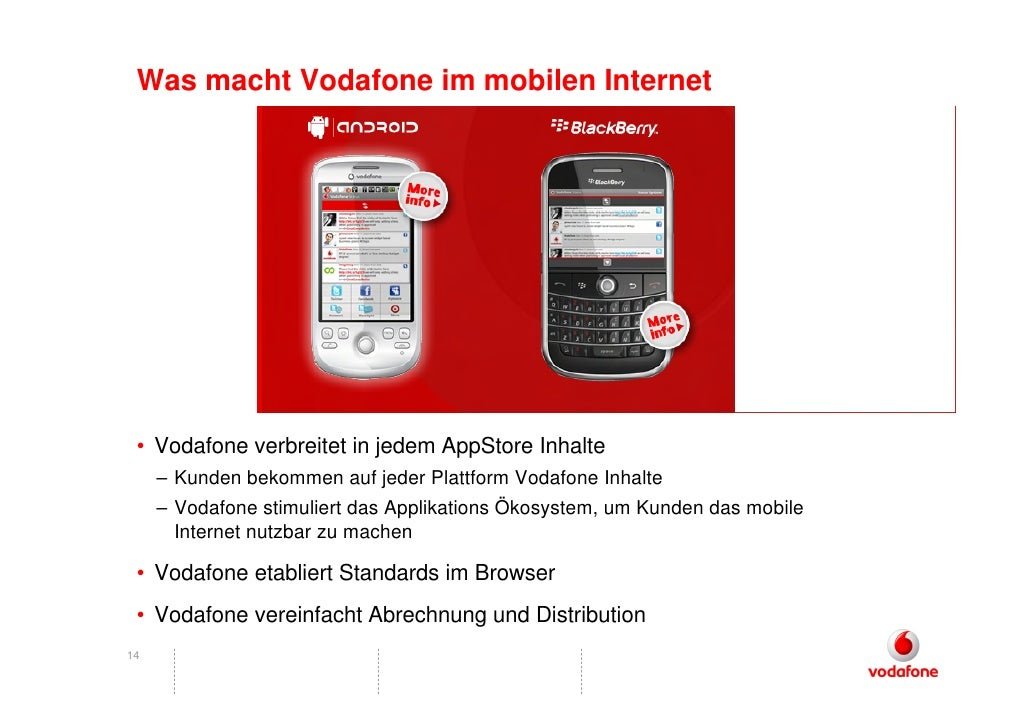 vodafone germany mobile internet event. Black Bedroom Furniture Sets. Home Design Ideas