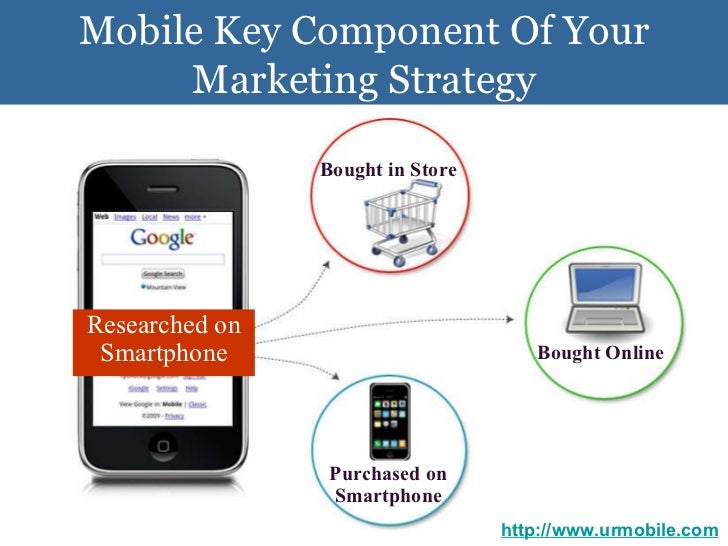 Mobile Key Component Of Your Marketing Strategy http://www.urmobile.com Researched on Smartphone Bought in Store Bought On...