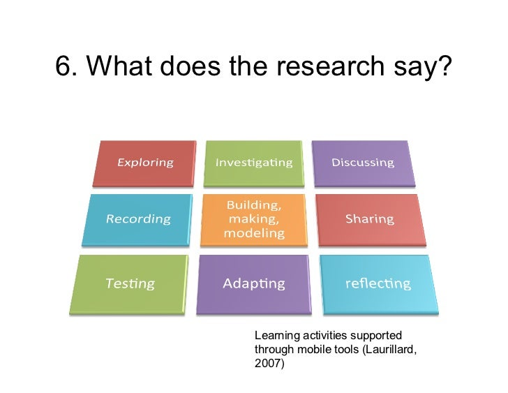 6. What does the research say?               Learning activities supported               through mobile tools (Laurillard,...