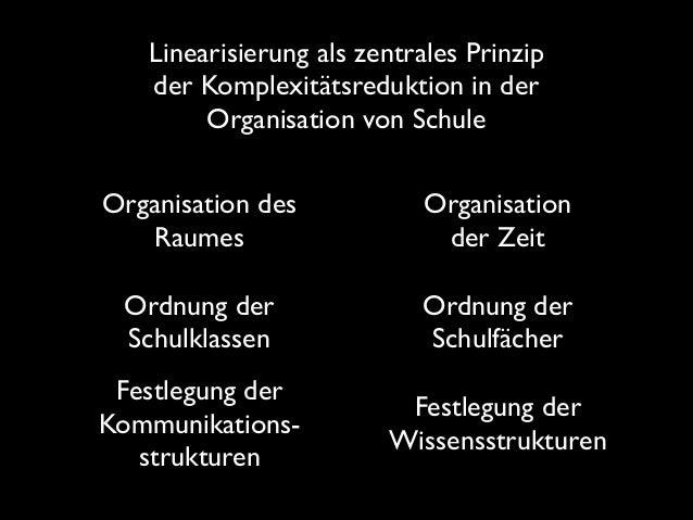 Linearisierung als zentrales Prinzip der Komplexitätsreduktion in der Organisation von Schule Organisation des Raumes  Or...