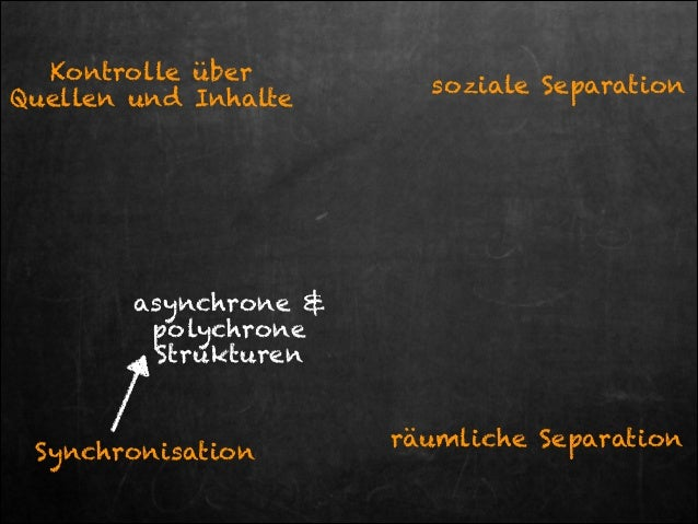 Kontrolle über Quellen und Inhalte  soziale Separation  asynchrone & polychrone Strukturen  Synchronisation  räumliche Sep...