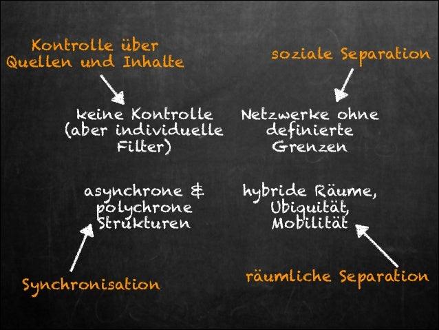 Kontrolle über Quellen und Inhalte  soziale Separation  keine Kontrolle  (aber individuelle Filter)  Netzwerke ohne defin...