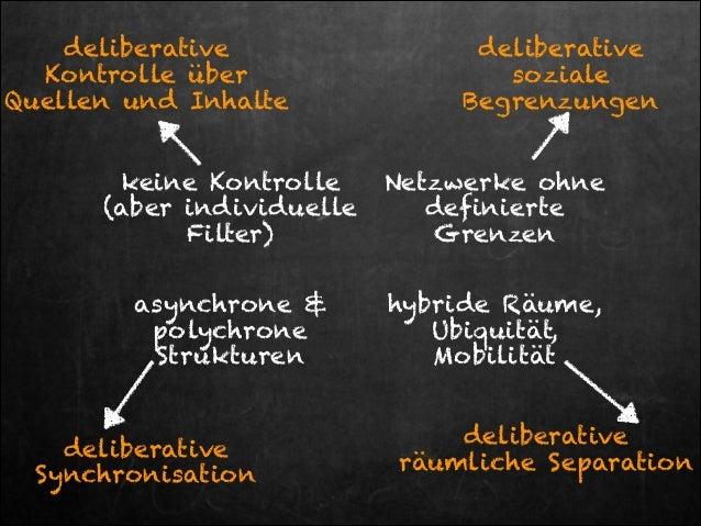 deliberative Kontrolle über Quellen und Inhalte  deliberative soziale Begrenzungen  keine Kontrolle  (aber individuelle F...