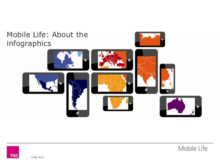 Mobile Life: About theinfographics      ©TNS 2012