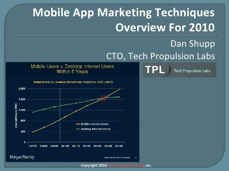 Dan Shupp CTO, Tech Propulsion Labs Copyright 2010  Tech Propulsion Labs , Inc. Mobile App Marketing Techniques Overview F...