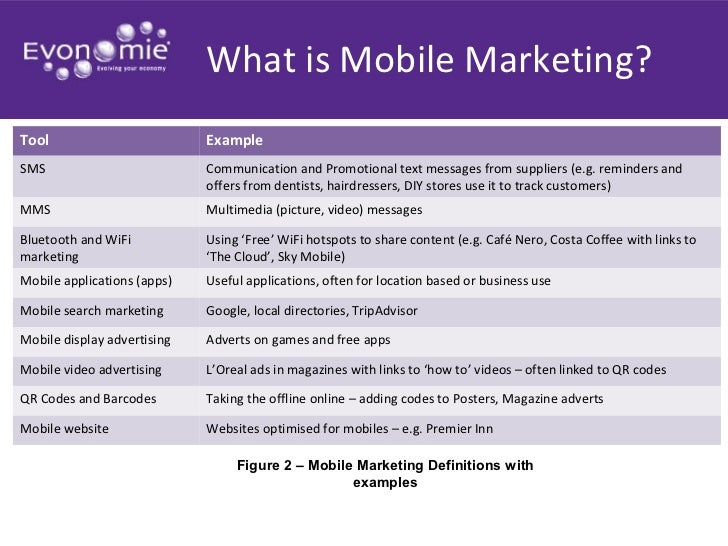impact of mobile advertising on customers Advertising is the arm of marketing concerned with sending messages to customers via traditionally one-way communication media advertisements can be created to.
