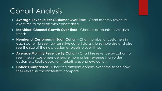 Cohort Analysis  Average Revenue Per Customer Over Time - Chart monthly revenue over time to contrast with cohort data  ...