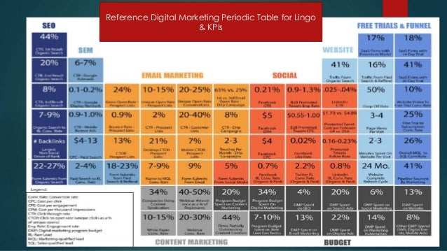 Mobile Marketing -   Consumer journey use cases