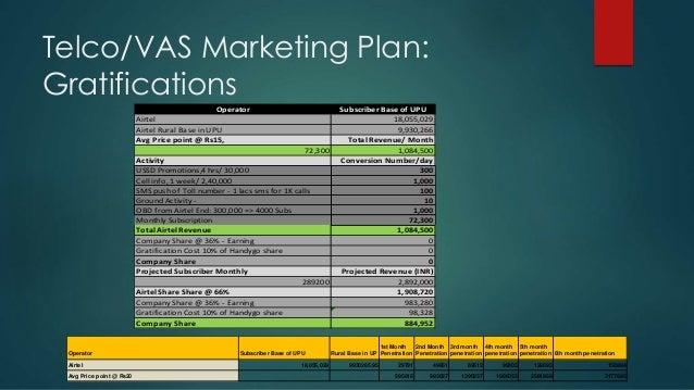 Telco/VAS Marketing Plan: Gratifications Operator Subscriber Base of UPU Airtel 18,055,029 Airtel Rural Base in UPU 9,930,...