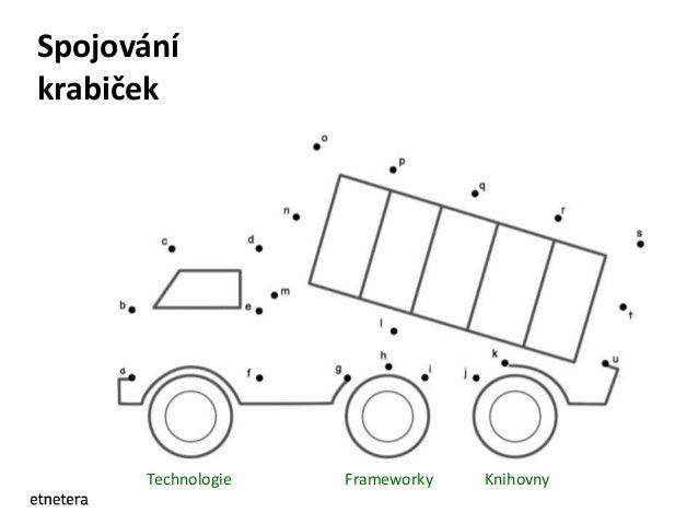 Dalibor Pulkert: Mobile marketing 2015